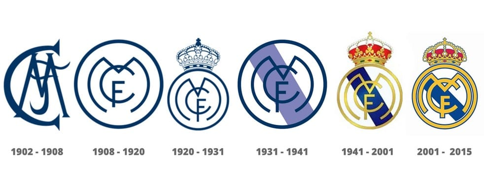 Evolución del escudo del Real Madrid
