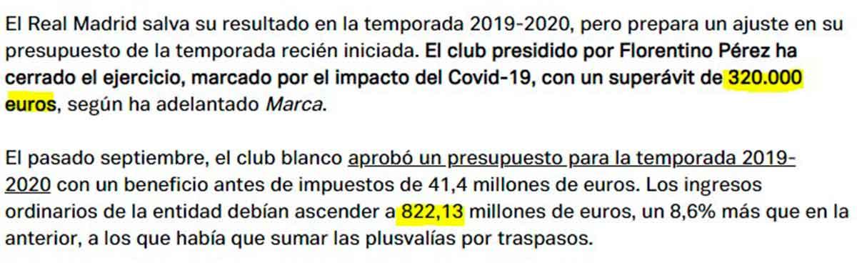 Superávit Real Madrid 2020