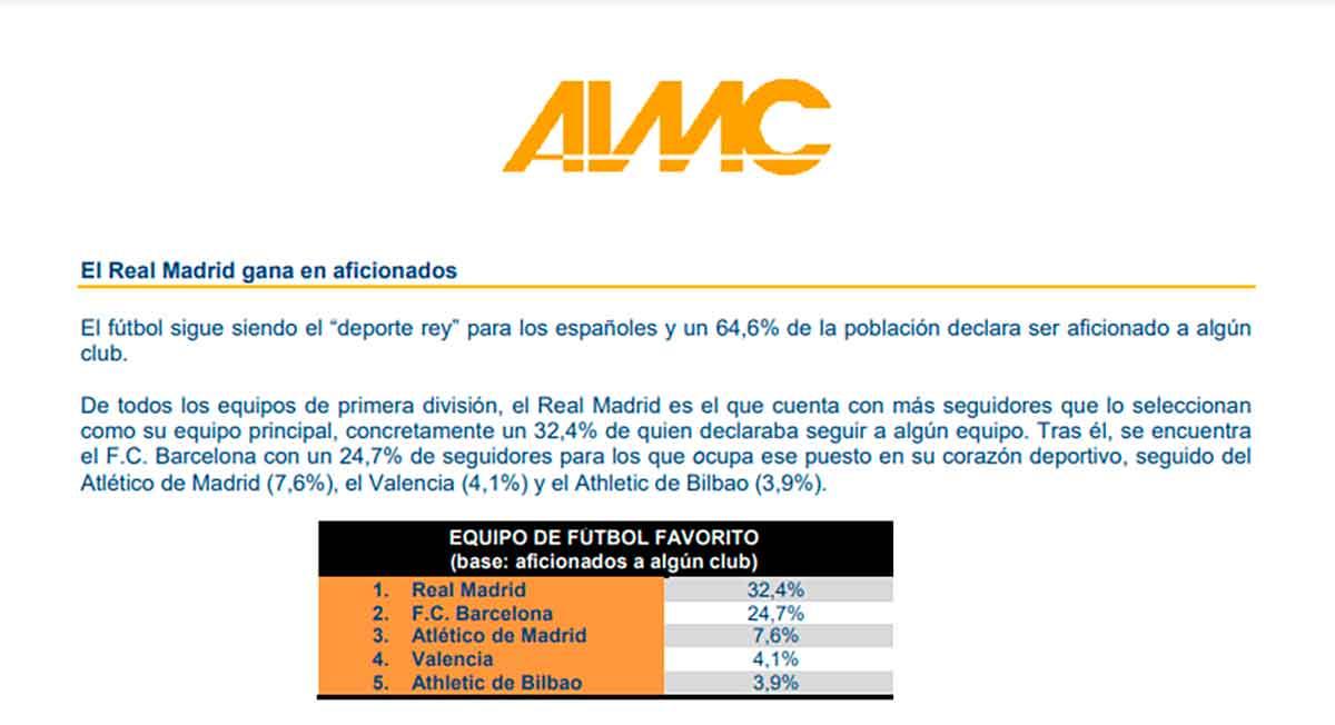 Real-Madrid-seguidores-AIMC