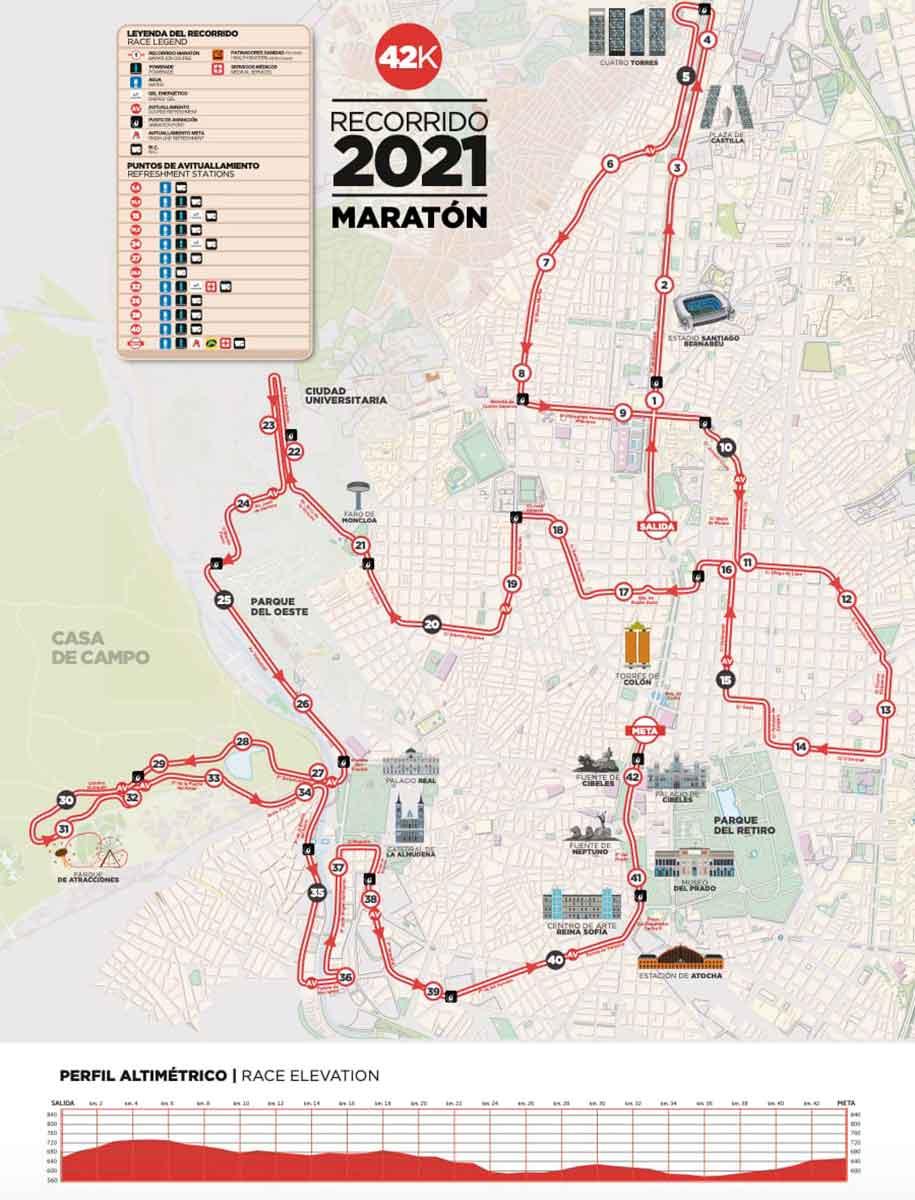 Plano Maratón de Madrid