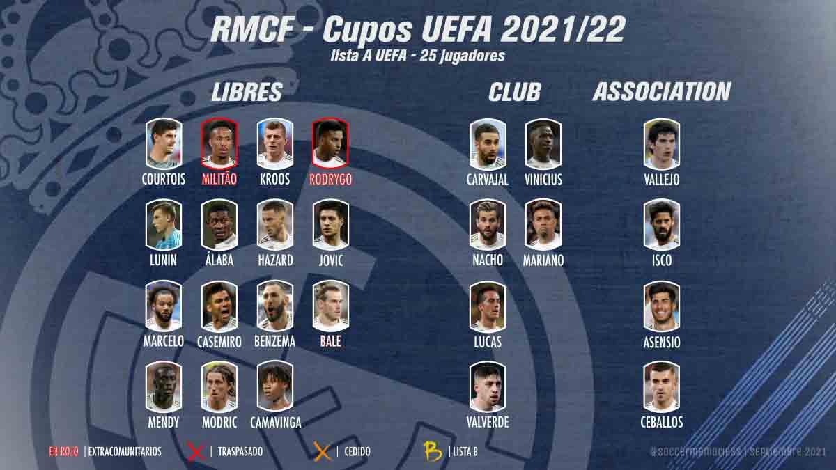 Cupos 2021-22 lista A